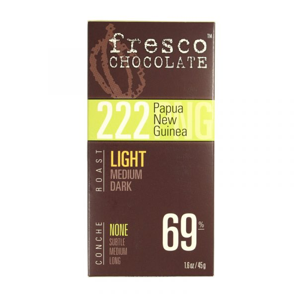 Fresco 222 Papua New Guinea 69%