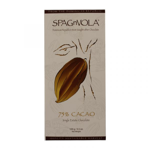 SPAGnVOLA Dominican Republic 75%